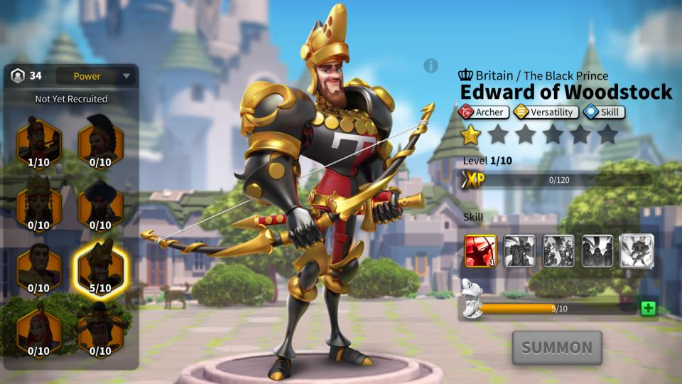 Edward of the Black Prince ROK Guide