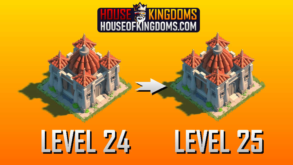 How to Upgrade Castle Rise of Kingdoms Guide