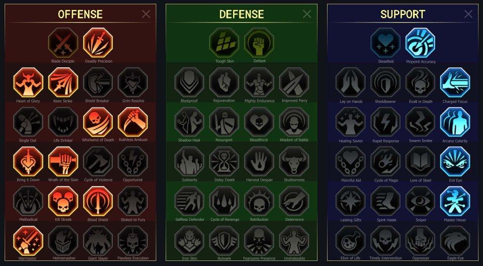 Cillian the Lucky Mastery Guide