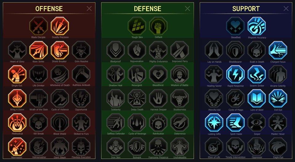 Sethallia Mastery Guide Raid Shadow Legends